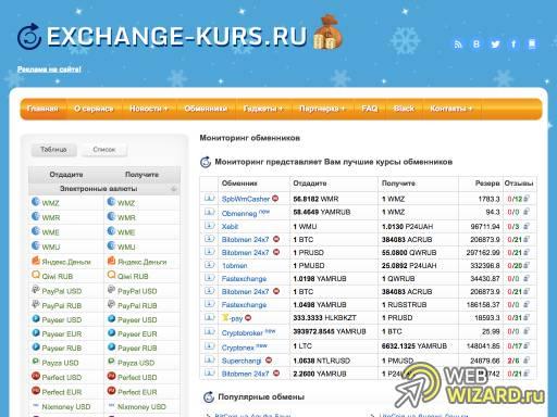 Exchange-Kurs
